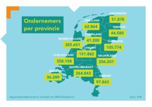 ondernemers per provincie